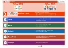 Comparatif de deux version Office